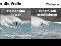 Lernen vom Sport - ICO ImpulseConsult Oberstdorf