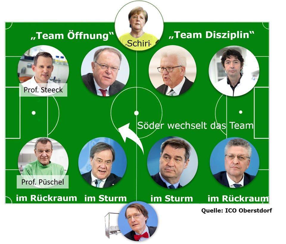 Fußballfeld ICO Impulse Consult