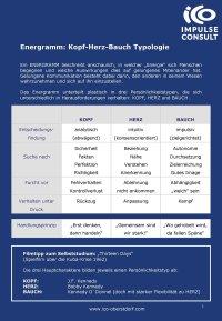 ICO Energramm | Kopf-Herz-Bauch Typologie