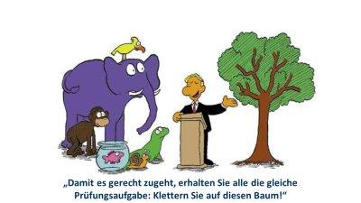 Eignungsdiagnostik ICO deutsch Mar2021